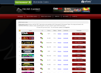 Online Casino ® - Play real money online casino games - USA & Europe