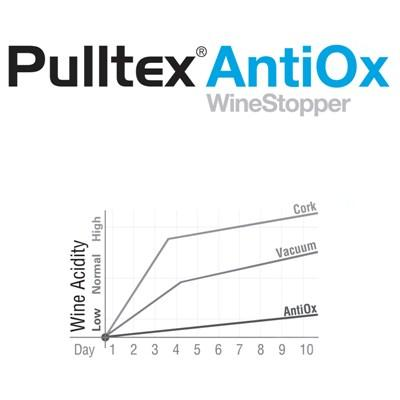 Pulltex vs alternatieve wijnstoppers